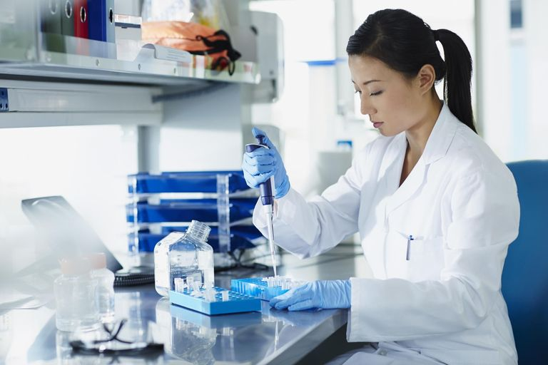 marketing strategy for laboratory services market your lab like a pro